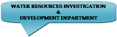 Rounded Rectangular Callout: WATER RESOURCES INVESTIGATION
